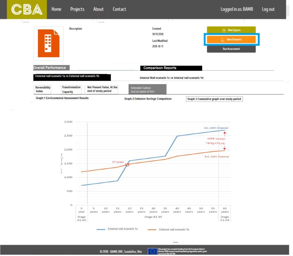 Circular Building Assessment Prototype - BAMB